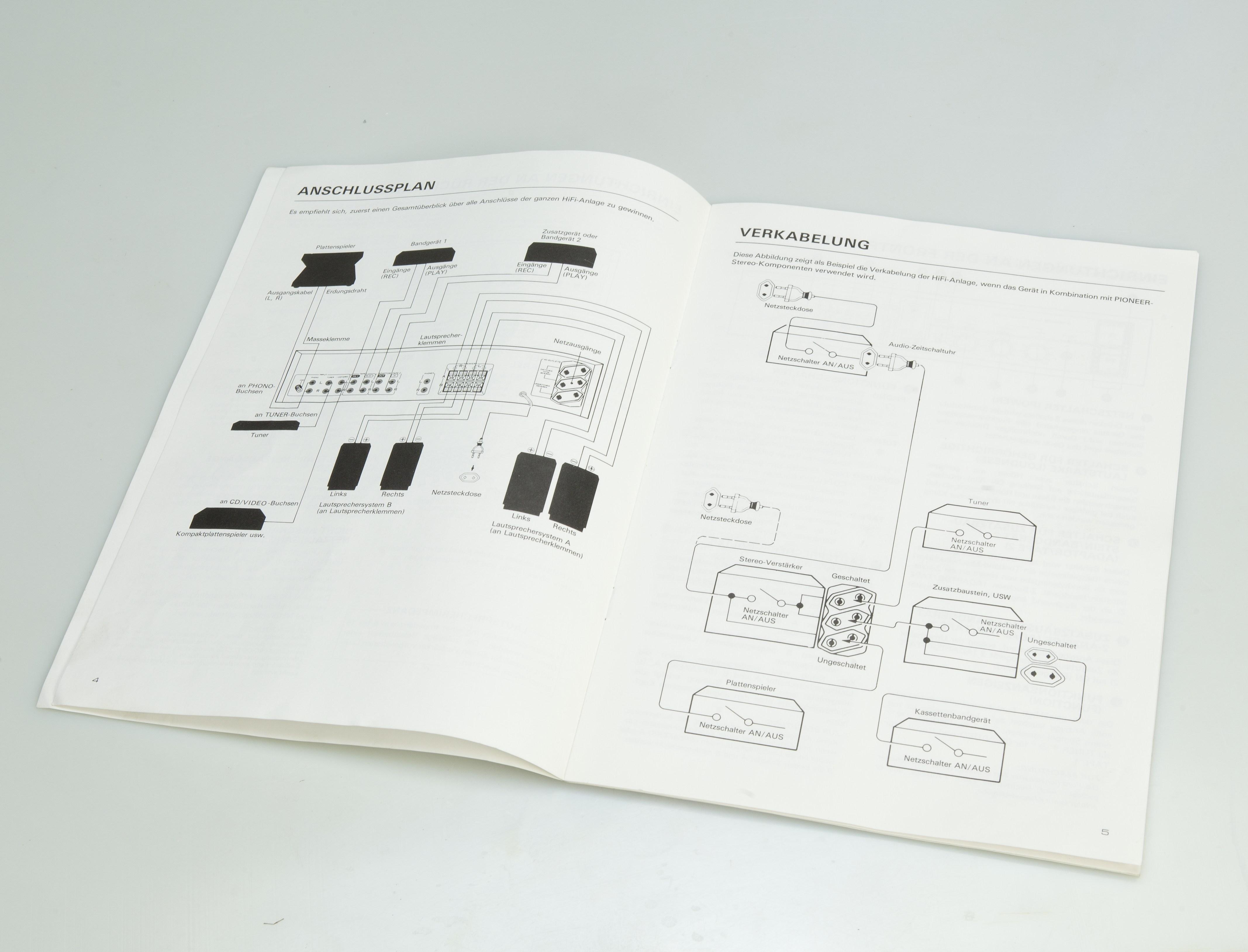 Atemberaubend Pioneer Auto Stereo Verkabelung Diagramm Farben Fotos ...